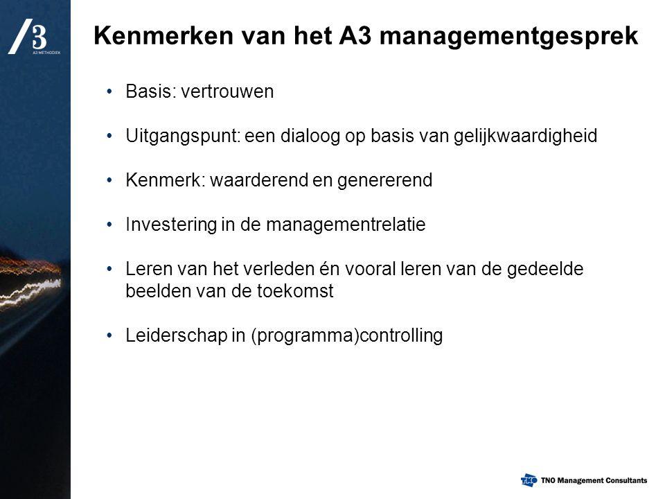 Kenmerken van het A3 managementgesprek Basis: vertrouwen Uitgangspunt: een dialoog op basis van gelijkwaardigheid Kenmerk: waarderend en genererend In
