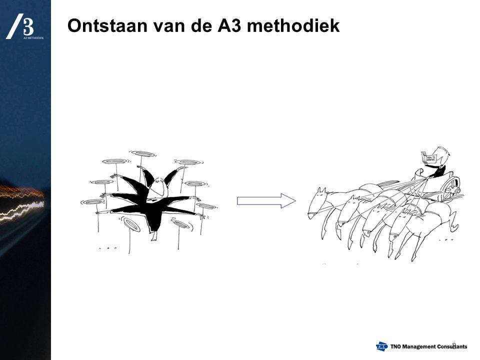 Ontstaan van de A3 methodiek 3