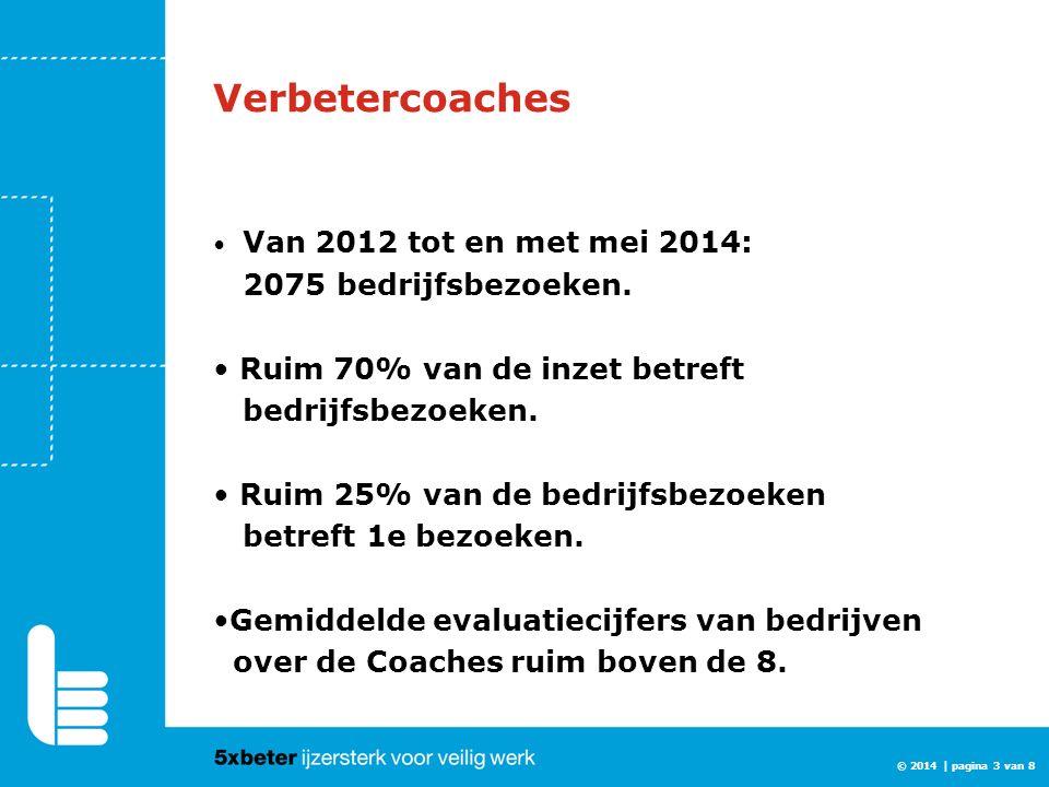 © 2014 | pagina 3 van 8 Verbetercoaches Van 2012 tot en met mei 2014: 2075 bedrijfsbezoeken. Ruim 70% van de inzet betreft bedrijfsbezoeken. Ruim 25%