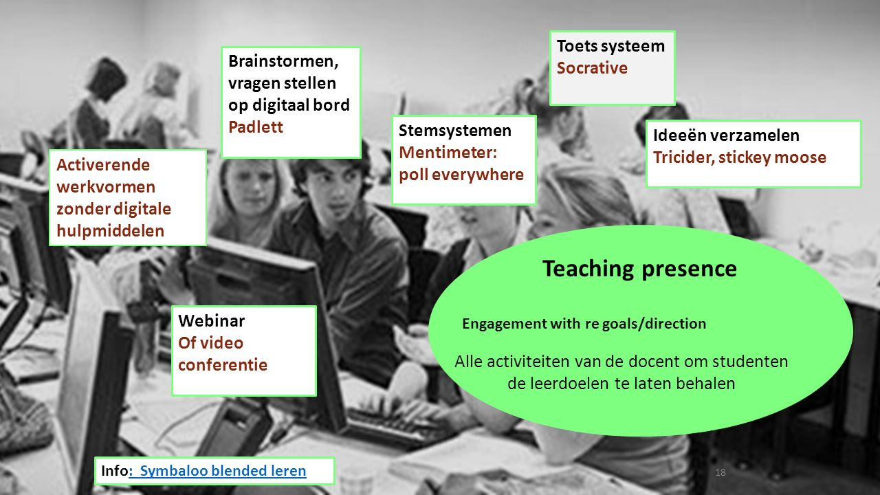 18 Activerende werkvormen zonder digitale hulpmiddelen Brainstormen, vragen stellen op digitaal bord Padlett Stemsystemen Mentimeter: poll everywhere Toets systeem Socrative Ideeën verzamelen Tricider, stickey moose Info: Symbaloo blended leren: Symbaloo blended leren Webinar Of video conferentie Alle activiteiten van de docent om studenten de leerdoelen te laten behalen Engagement with re goals/direction Teaching presence