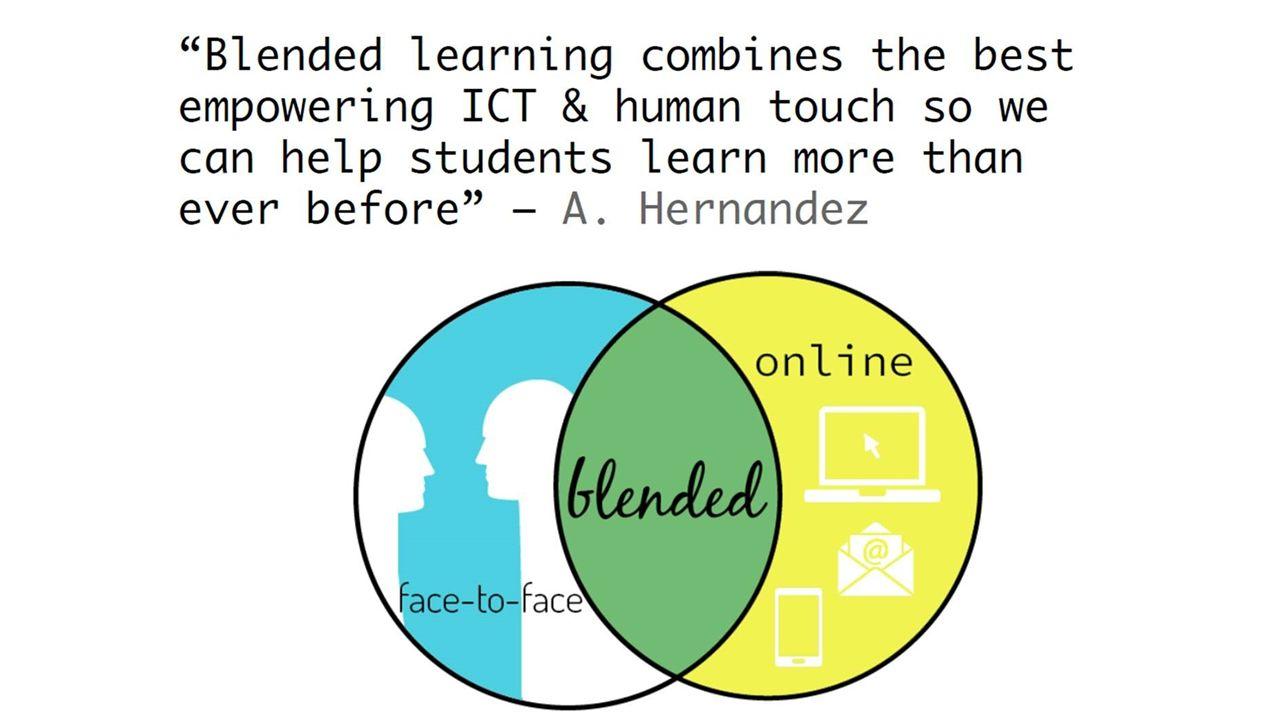 Visie Blended leren Blended leren is een doordachte integratie van face-to-face onderwijs met e-leren
