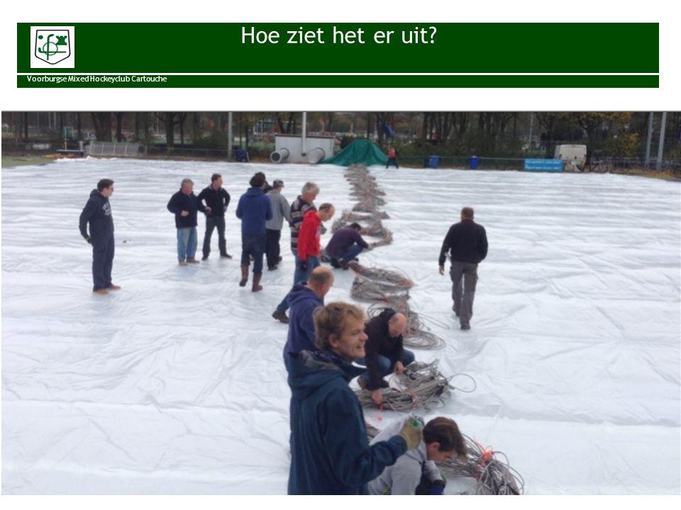 Hoe ziet het er uit? Voorburgse Mixed Hockeyclub Cartouche