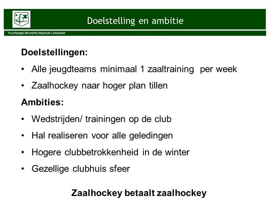 Doelstelling en ambitie Voorburgse Mixed Hockeyclub Cartouche Doelstellingen: Alle jeugdteams minimaal 1 zaaltraining per week Zaalhockey naar hoger p