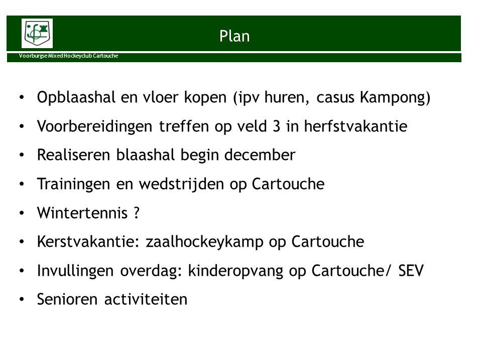 Plan Voorburgse Mixed Hockeyclub Cartouche Opblaashal en vloer kopen (ipv huren, casus Kampong) Voorbereidingen treffen op veld 3 in herfstvakantie Re