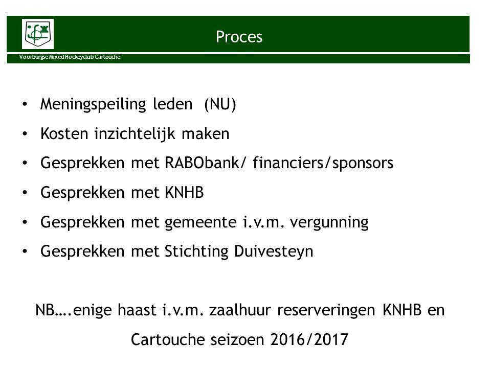 Proces Voorburgse Mixed Hockeyclub Cartouche Meningspeiling leden (NU) Kosten inzichtelijk maken Gesprekken met RABObank/ financiers/sponsors Gesprekk