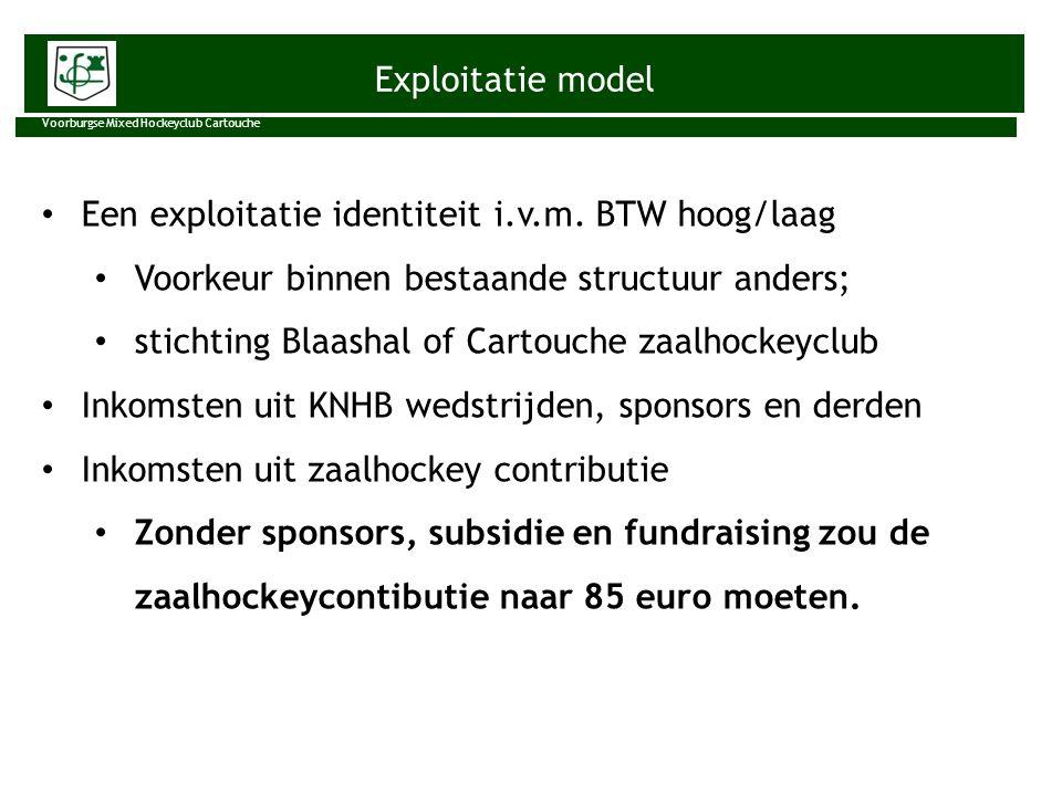 Exploitatie model Voorburgse Mixed Hockeyclub Cartouche Een exploitatie identiteit i.v.m. BTW hoog/laag Voorkeur binnen bestaande structuur anders; st
