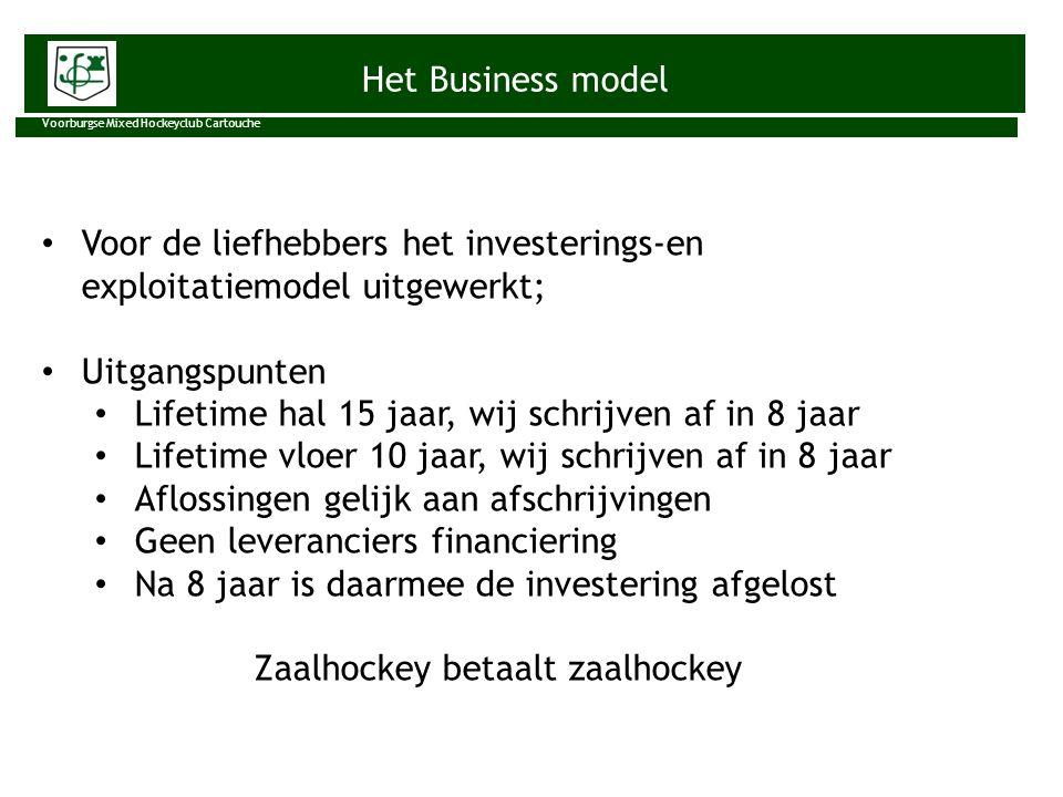 Het Business model Voorburgse Mixed Hockeyclub Cartouche Voor de liefhebbers het investerings-en exploitatiemodel uitgewerkt; Uitgangspunten Lifetime