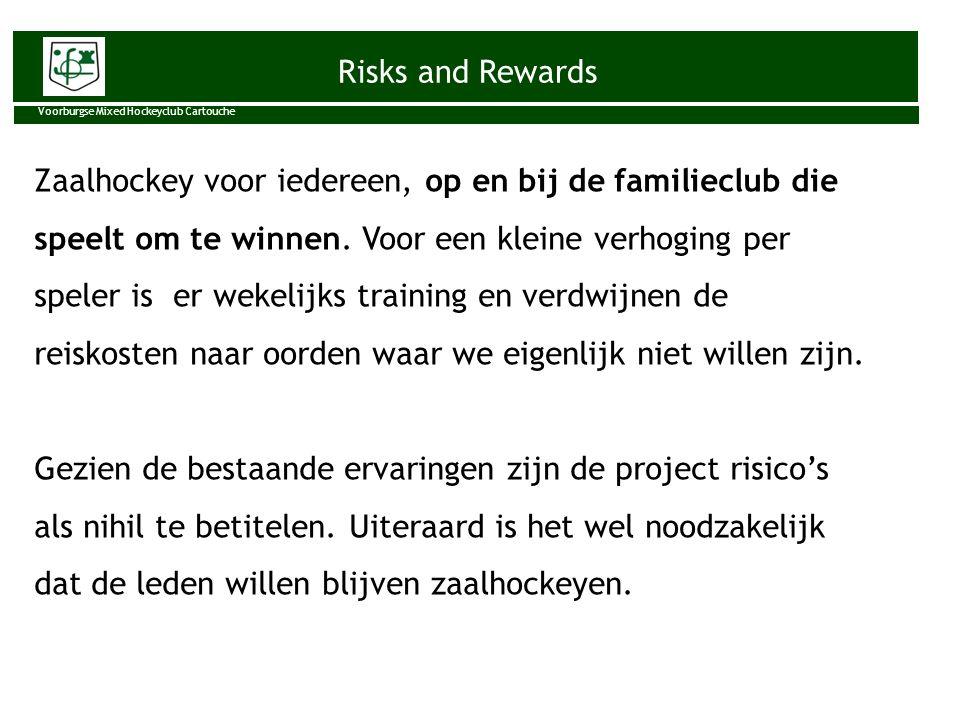 Risks and Rewards Voorburgse Mixed Hockeyclub Cartouche Zaalhockey voor iedereen, op en bij de familieclub die speelt om te winnen. Voor een kleine ve
