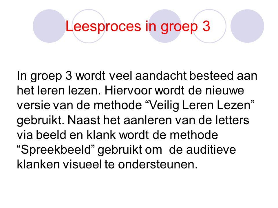 Leesproces in groep 3 In groep 3 wordt veel aandacht besteed aan het leren lezen.