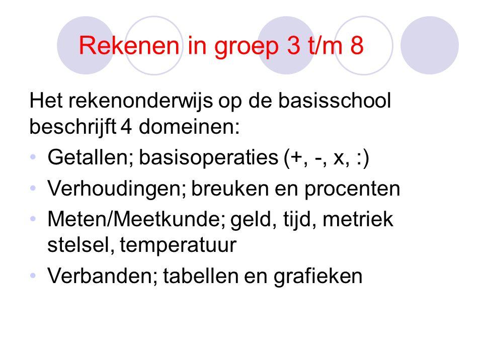 Rekenen in groep 3 t/m 8 Het rekenonderwijs op de basisschool beschrijft 4 domeinen: Getallen; basisoperaties (+, -, x, :) Verhoudingen; breuken en procenten Meten/Meetkunde; geld, tijd, metriek stelsel, temperatuur Verbanden; tabellen en grafieken