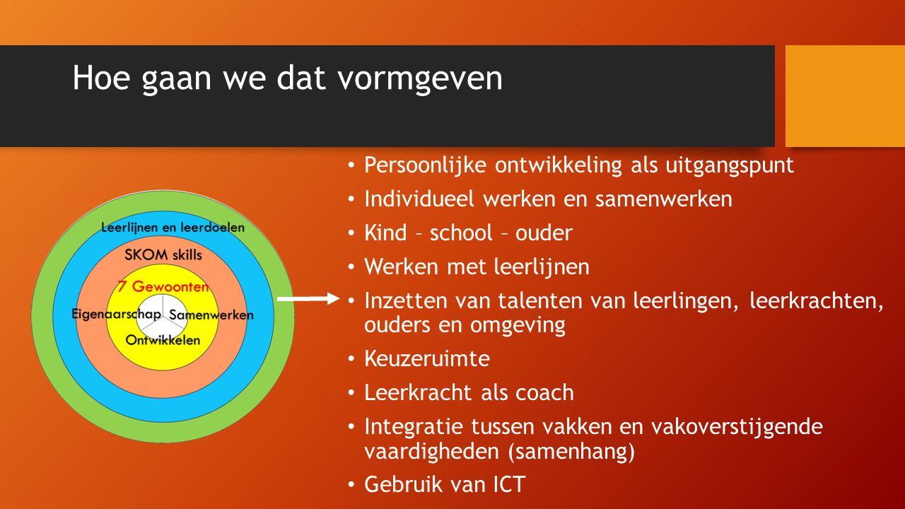 Hoe gaan we dat vormgeven Persoonlijke ontwikkeling als uitgangspunt Individueel werken en samenwerken Kind – school – ouder Werken met leerlijnen Inz