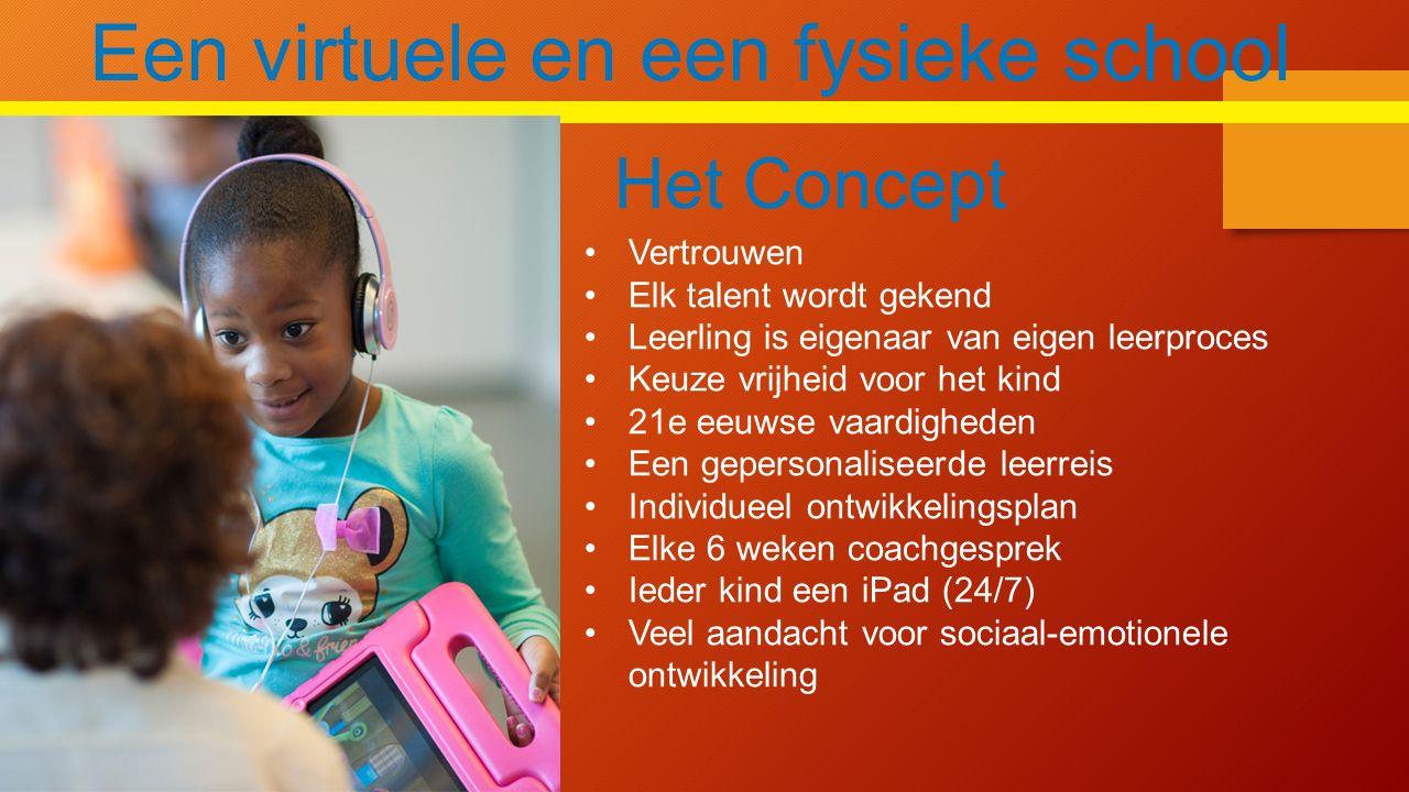Het Concept Vertrouwen Elk talent wordt gekend Leerling is eigenaar van eigen leerproces Keuze vrijheid voor het kind 21e eeuwse vaardigheden Een gepe