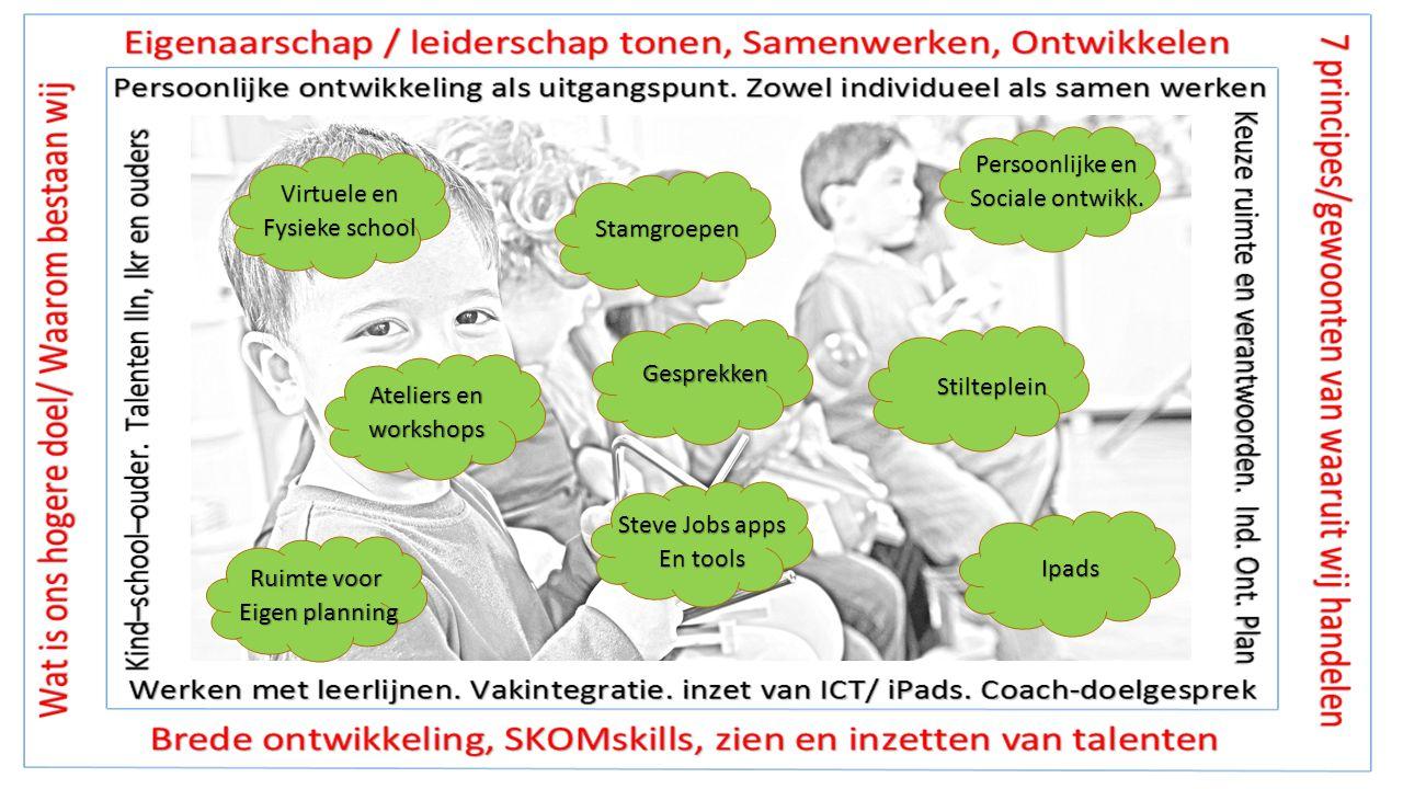 Virtuele en Fysieke school Stamgroepen Persoonlijke en Sociale ontwikk.