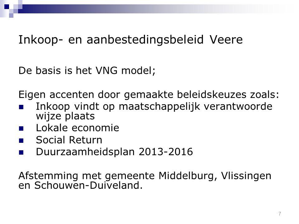 7 Inkoop- en aanbestedingsbeleid Veere De basis is het VNG model; Eigen accenten door gemaakte beleidskeuzes zoals: Inkoop vindt op maatschappelijk verantwoorde wijze plaats Lokale economie Social Return Duurzaamheidsplan 2013-2016 Afstemming met gemeente Middelburg, Vlissingen en Schouwen-Duiveland.