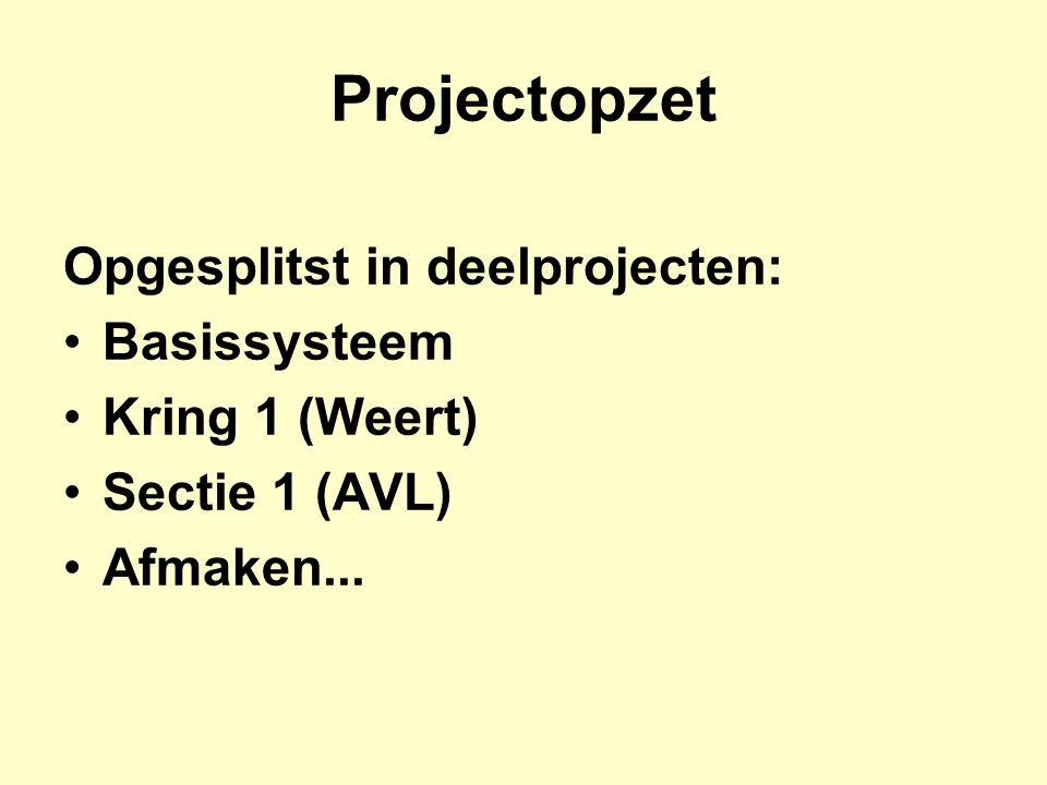 Projectopzet Opgesplitst in deelprojecten: Basissysteem Kring 1 (Weert) Sectie 1 (AVL) Afmaken...