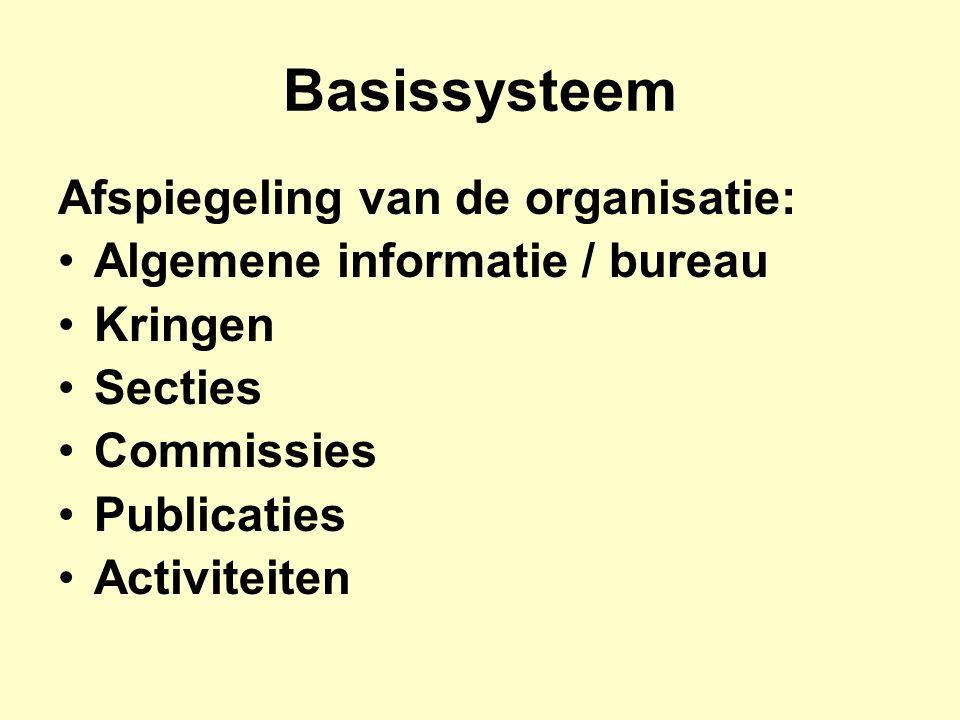 Basissysteem Afspiegeling van de organisatie: Algemene informatie / bureau Kringen Secties Commissies Publicaties Activiteiten