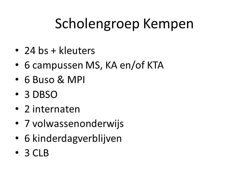 Scholengroep Kempen 24 bs + kleuters 6 campussen MS, KA en/of KTA 6 Buso & MPI 3 DBSO 2 internaten 7 volwassenonderwijs 6 kinderdagverblijven 3 CLB