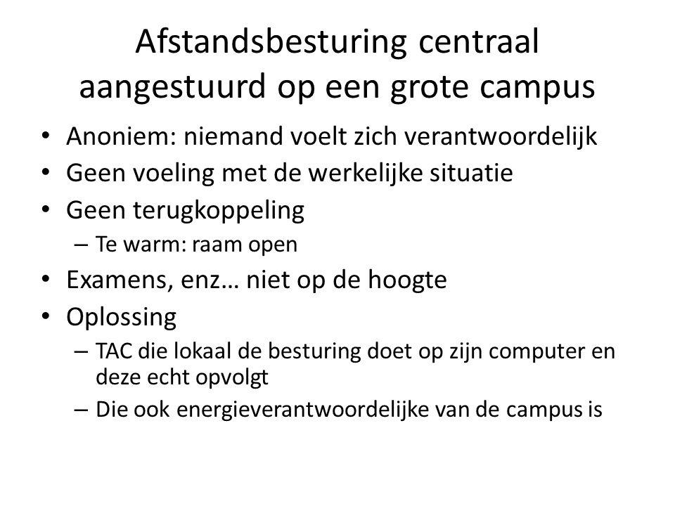 Afstandsbesturing centraal aangestuurd op een grote campus Anoniem: niemand voelt zich verantwoordelijk Geen voeling met de werkelijke situatie Geen t