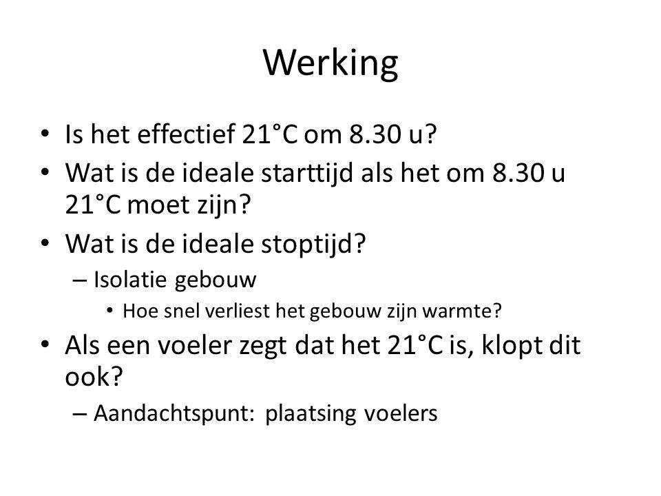 Werking Is het effectief 21°C om 8.30 u? Wat is de ideale starttijd als het om 8.30 u 21°C moet zijn? Wat is de ideale stoptijd? – Isolatie gebouw Hoe