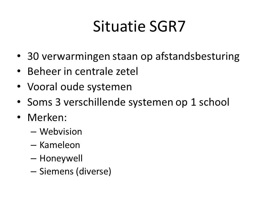 Situatie SGR7 30 verwarmingen staan op afstandsbesturing Beheer in centrale zetel Vooral oude systemen Soms 3 verschillende systemen op 1 school Merke
