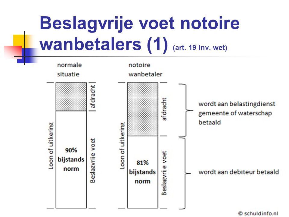 Beslagvrije voet notoire wanbetalers (1) (art. 19 Inv. wet)