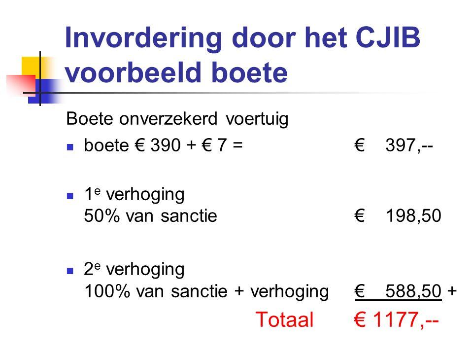 Invordering door het CJIB voorbeeld boete Boete onverzekerd voertuig boete € 390 + € 7 = € 397,-- 1 e verhoging 50% van sanctie € 198,50 2 e verhoging