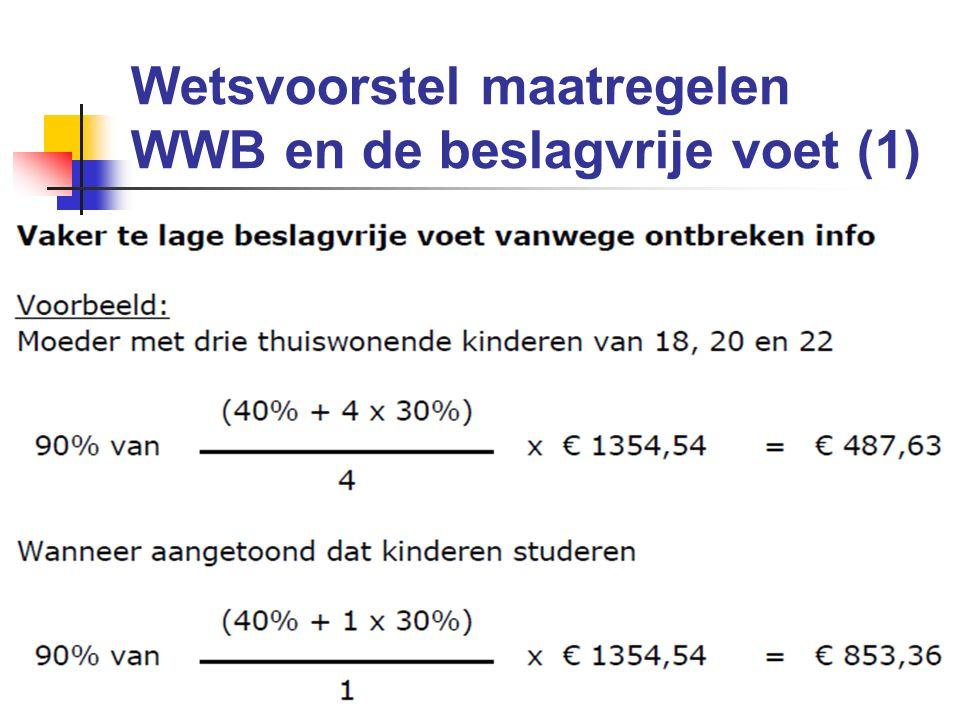 Wetsvoorstel maatregelen WWB en de beslagvrije voet (1)