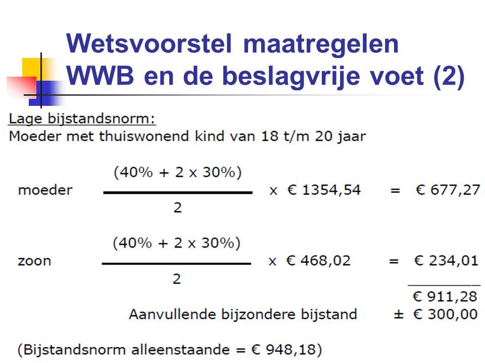 Wetsvoorstel maatregelen WWB en de beslagvrije voet (2)