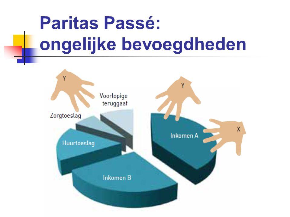 Paritas Passé: ongelijke bevoegdheden