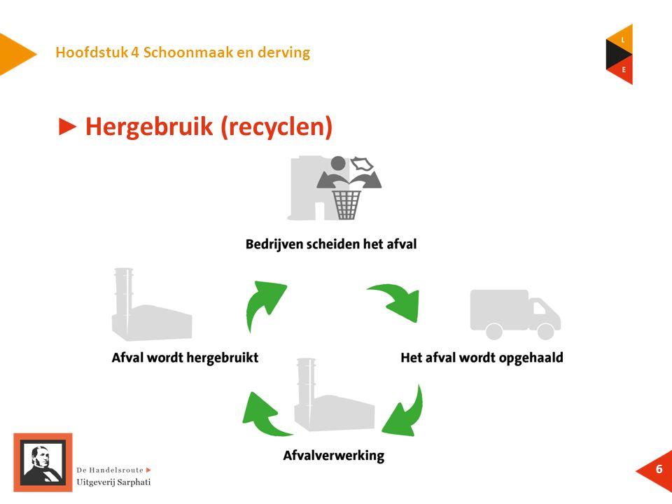 Hoofdstuk 4 Schoonmaak en derving 6 ► Hergebruik (recyclen)
