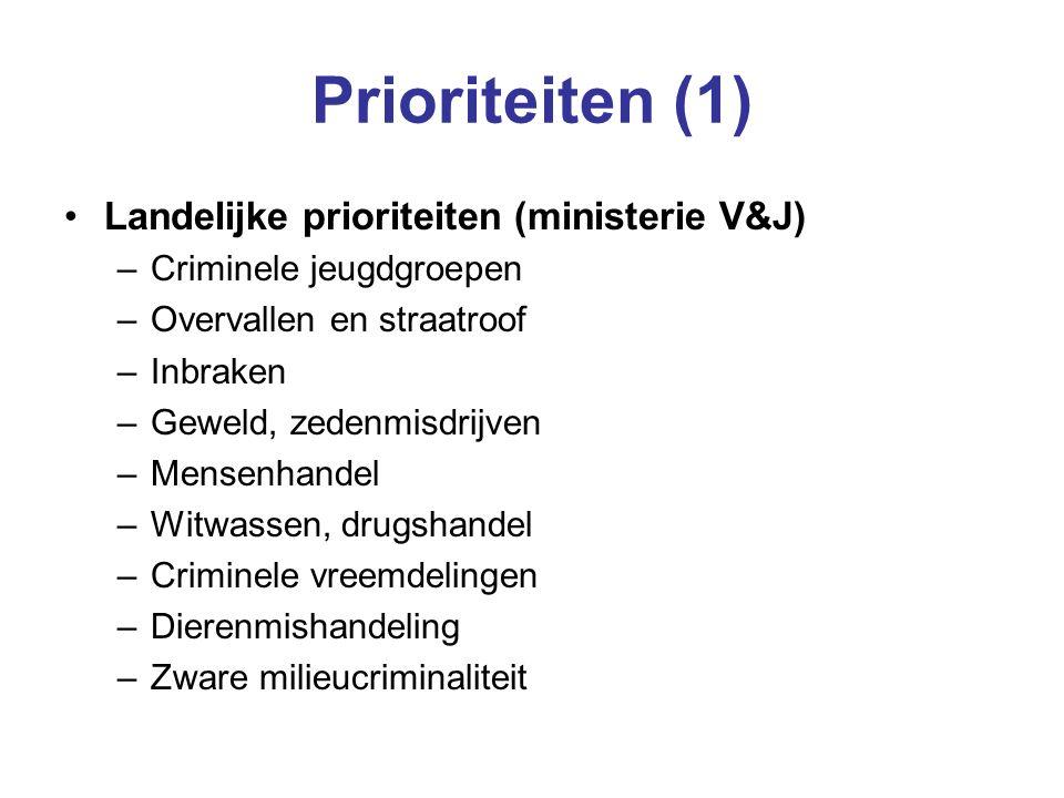 Prioriteiten (1) Landelijke prioriteiten (ministerie V&J) –Criminele jeugdgroepen –Overvallen en straatroof –Inbraken –Geweld, zedenmisdrijven –Mensenhandel –Witwassen, drugshandel –Criminele vreemdelingen –Dierenmishandeling –Zware milieucriminaliteit