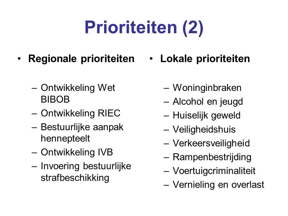 Prioriteiten (2) Regionale prioriteiten –Ontwikkeling Wet BIBOB –Ontwikkeling RIEC –Bestuurlijke aanpak hennepteelt –Ontwikkeling IVB –Invoering bestuurlijke strafbeschikking Lokale prioriteiten –Woninginbraken –Alcohol en jeugd –Huiselijk geweld –Veiligheidshuis –Verkeersveiligheid –Rampenbestrijding –Voertuigcriminaliteit –Vernieling en overlast