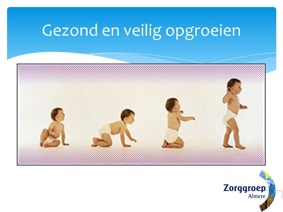 Gezond en veilig opgroeien