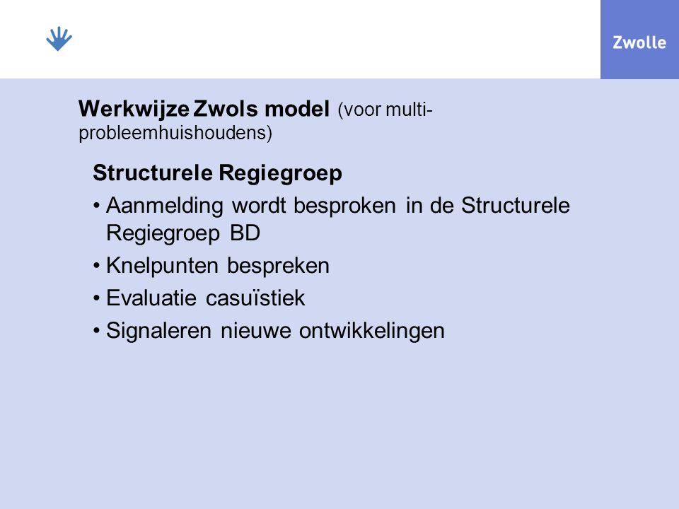 Werkwijze Zwols model (voor multi- probleemhuishoudens) Structurele Regiegroep Aanmelding wordt besproken in de Structurele Regiegroep BD Knelpunten bespreken Evaluatie casuïstiek Signaleren nieuwe ontwikkelingen