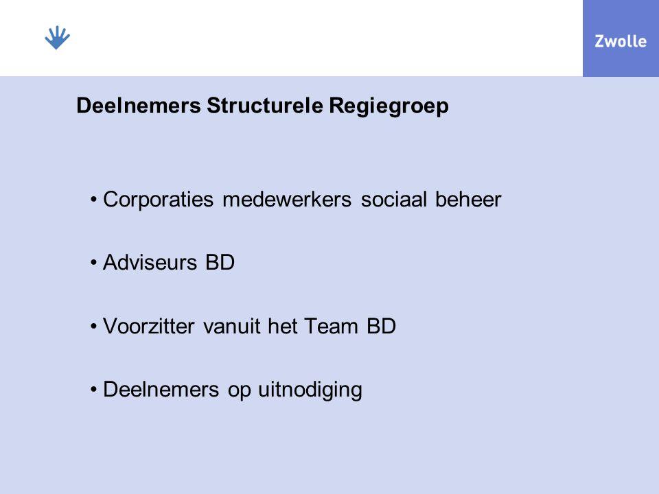 Deelnemers Structurele Regiegroep Corporaties medewerkers sociaal beheer Adviseurs BD Voorzitter vanuit het Team BD Deelnemers op uitnodiging