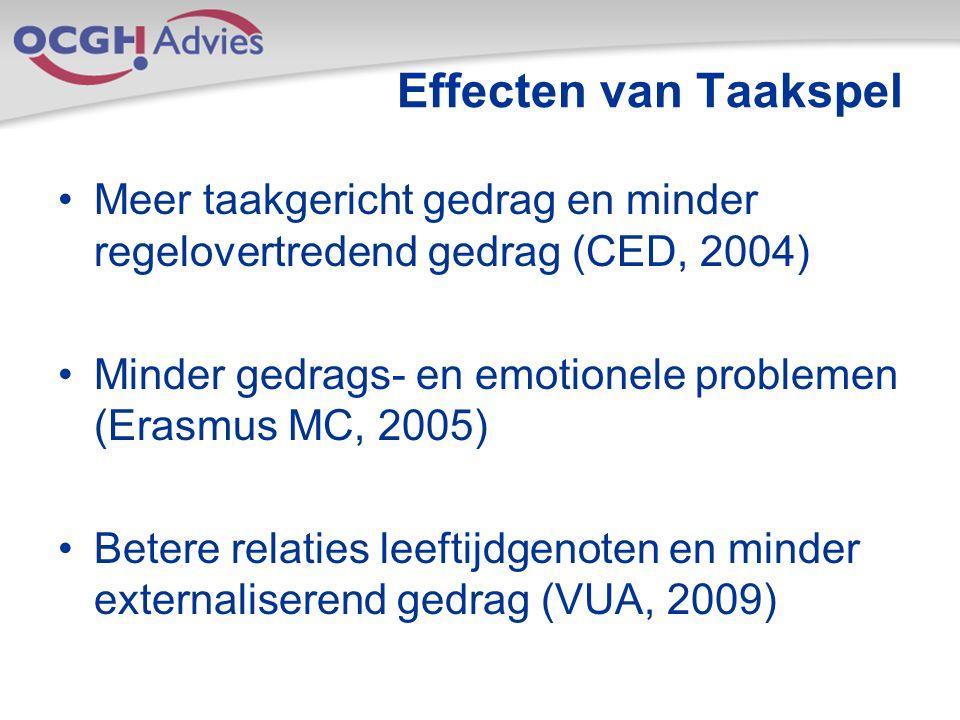 Effecten van Taakspel Meer taakgericht gedrag en minder regelovertredend gedrag (CED, 2004) Minder gedrags- en emotionele problemen (Erasmus MC, 2005)