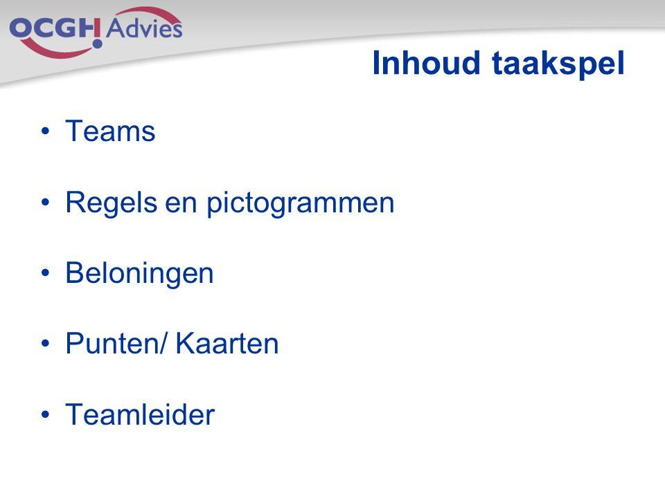 Inhoud taakspel Teams Regels en pictogrammen Beloningen Punten/ Kaarten Teamleider