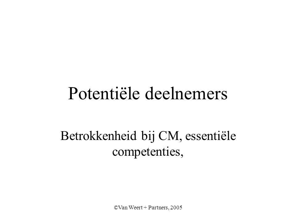 ©Van Weert + Partners, 2005 Potentiële deelnemers Betrokkenheid bij CM, essentiële competenties,