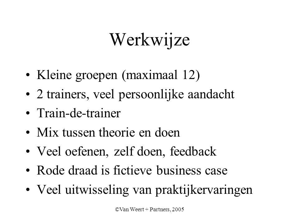©Van Weert + Partners, 2005 Werkwijze Kleine groepen (maximaal 12) 2 trainers, veel persoonlijke aandacht Train-de-trainer Mix tussen theorie en doen Veel oefenen, zelf doen, feedback Rode draad is fictieve business case Veel uitwisseling van praktijkervaringen