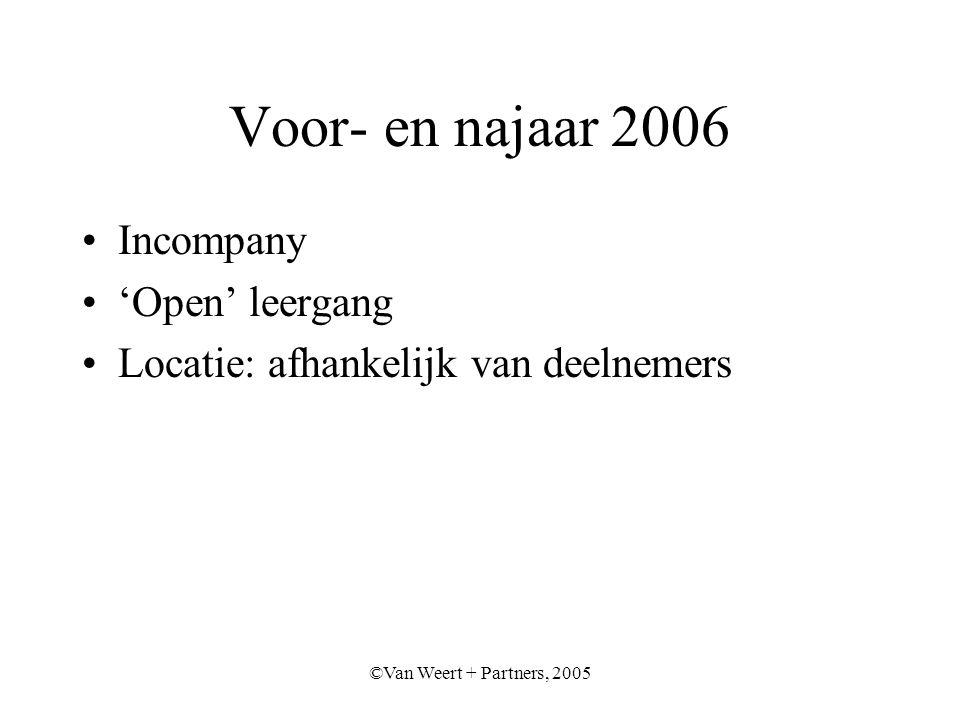©Van Weert + Partners, 2005 Voor- en najaar 2006 Incompany 'Open' leergang Locatie: afhankelijk van deelnemers