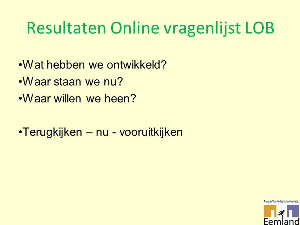 Resultaten Online vragenlijst LOB Wat hebben we ontwikkeld.