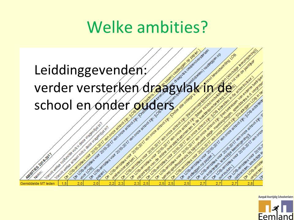Welke ambities Leiddinggevenden: verder versterken draagvlak in de school en onder ouders