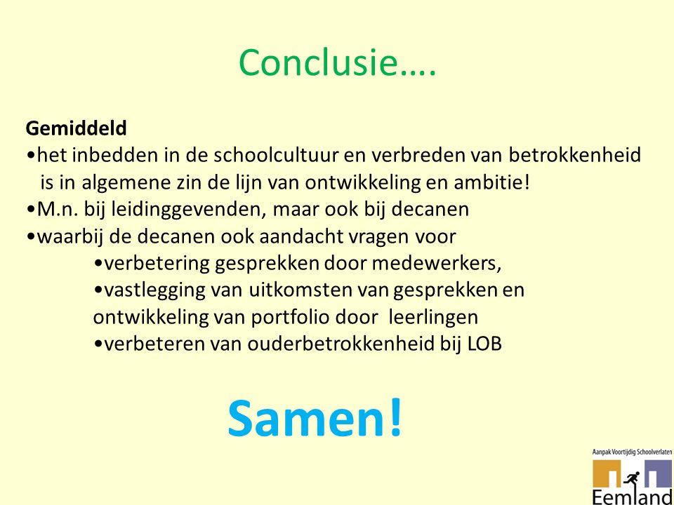 Conclusie….