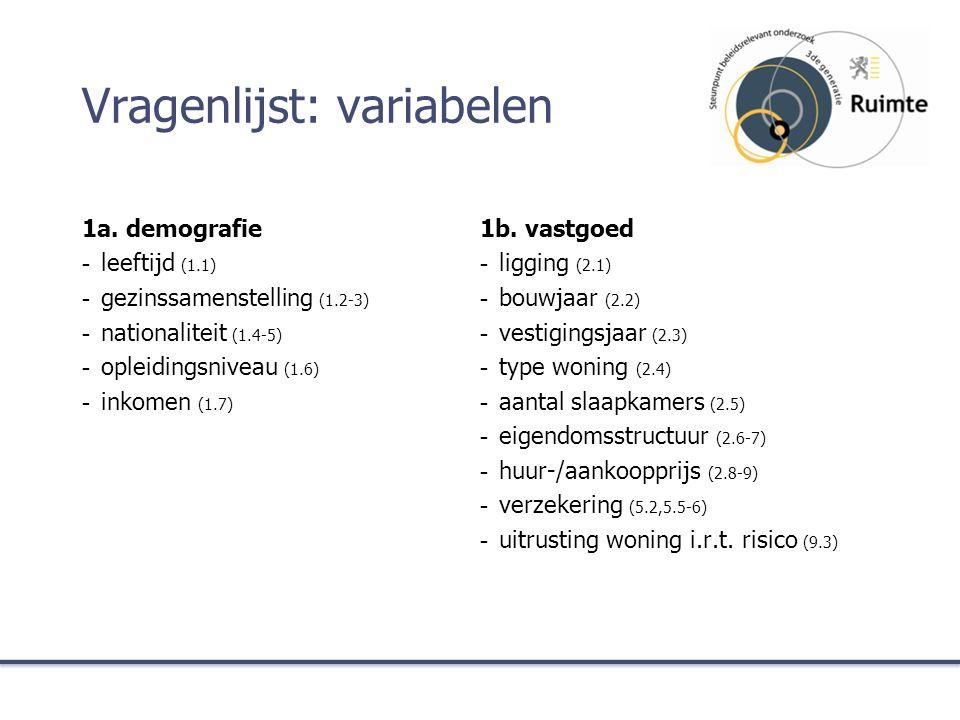 Vragenlijst: variabelen 1a.