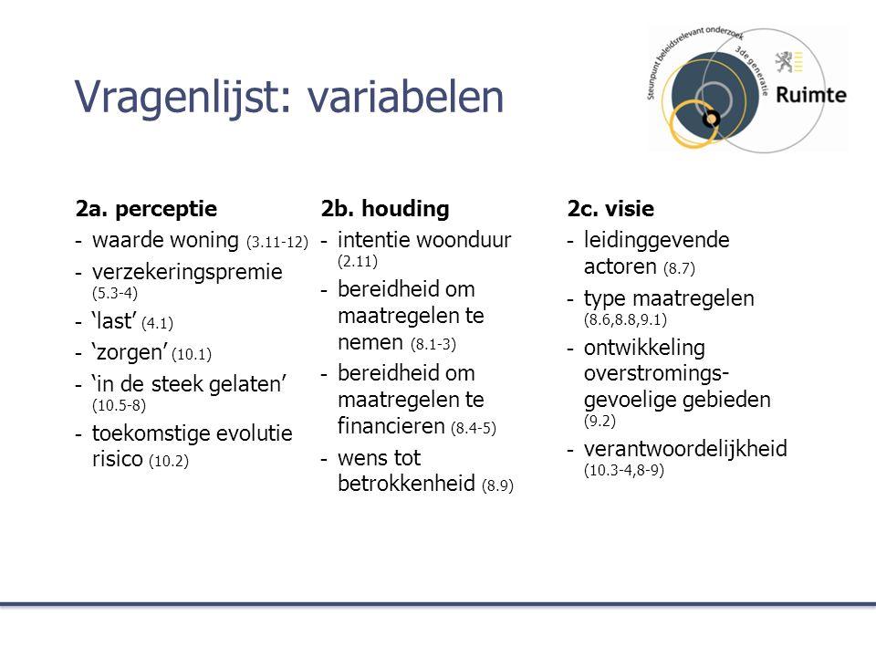 Vragenlijst: variabelen 2a.