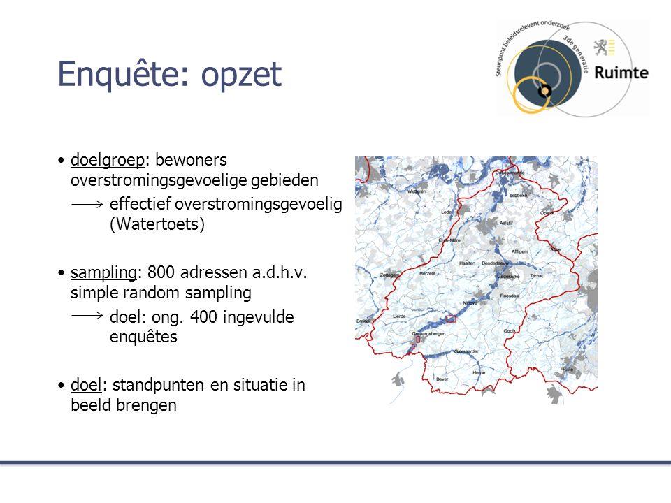Enquête: opzet doelgroep: bewoners overstromingsgevoelige gebieden effectief overstromingsgevoelig (Watertoets) sampling: 800 adressen a.d.h.v.