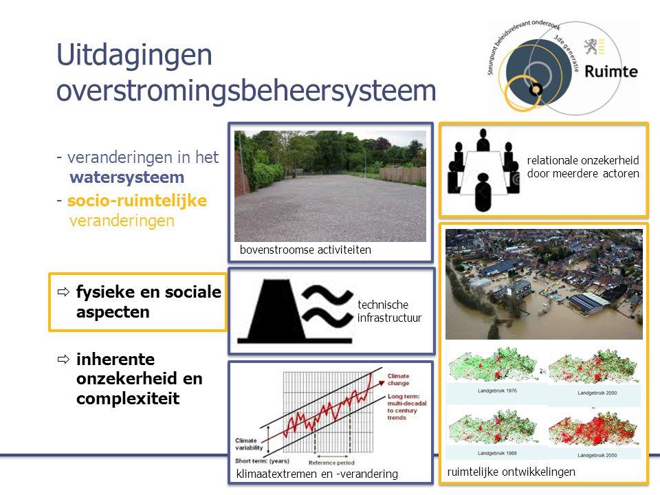 technische infrastructuur Uitdagingen overstromingsbeheersysteem - veranderingen in het watersysteem - socio-ruimtelijke veranderingen  fysieke en sociale aspecten  inherente onzekerheid en complexiteit klimaatextremen en -verandering ruimtelijke ontwikkelingen relationale onzekerheid door meerdere actoren bovenstroomse activiteiten