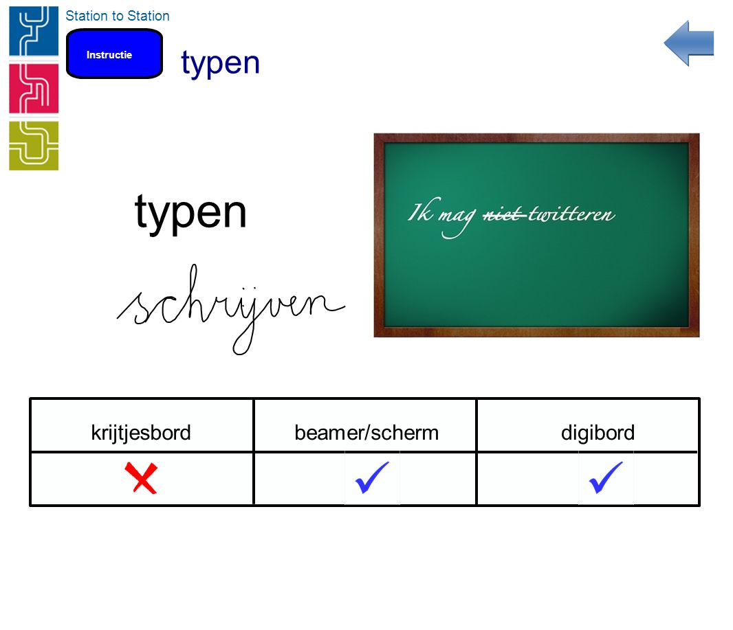 Station to Station typen Instructie typen krijtjesbordbeamer/schermdigibord