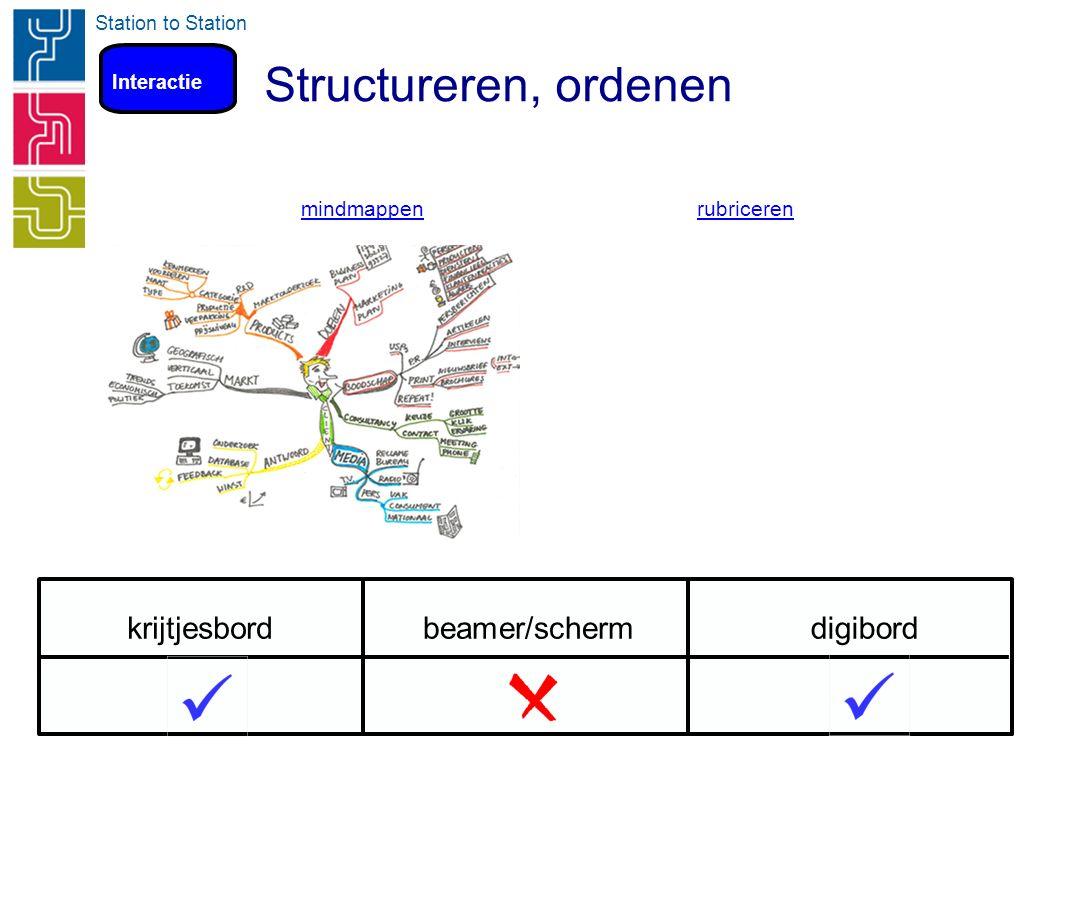 Station to Station Structureren, ordenen mindmappenrubriceren Interactie krijtjesbordbeamer/schermdigibord