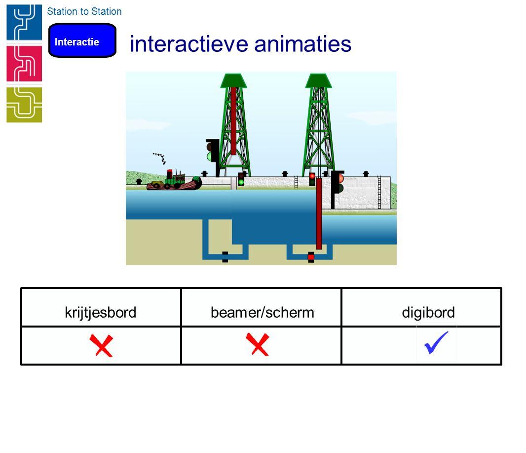 Station to Station interactieve animaties Interactie krijtjesbordbeamer/schermdigibord